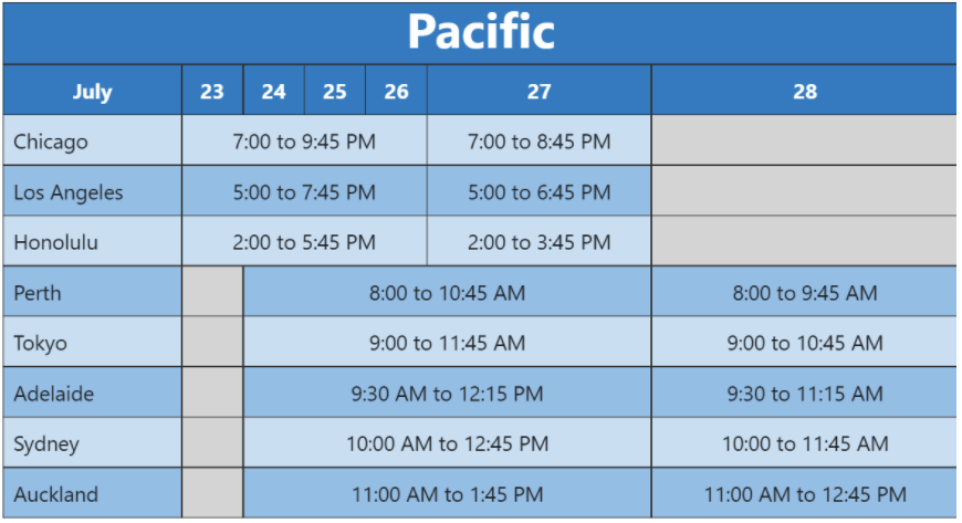 2021 MIMO Summer Camp schedule Pacific
